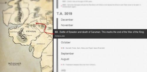 LotrProject Timeline Screenshot